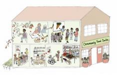 Community Food centres