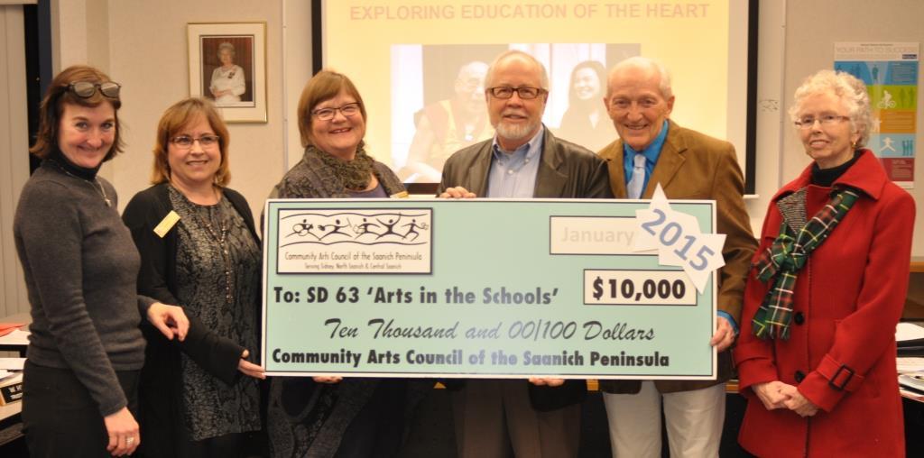 CACSP Arts in the Schools Grant Presentation 2015