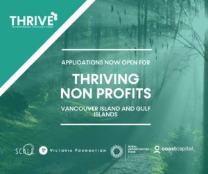 Thriving non profits program poster